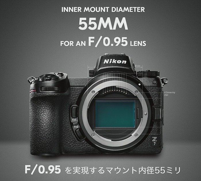 mount for fast lenses