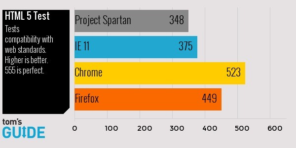 windows 10 project spartan 09