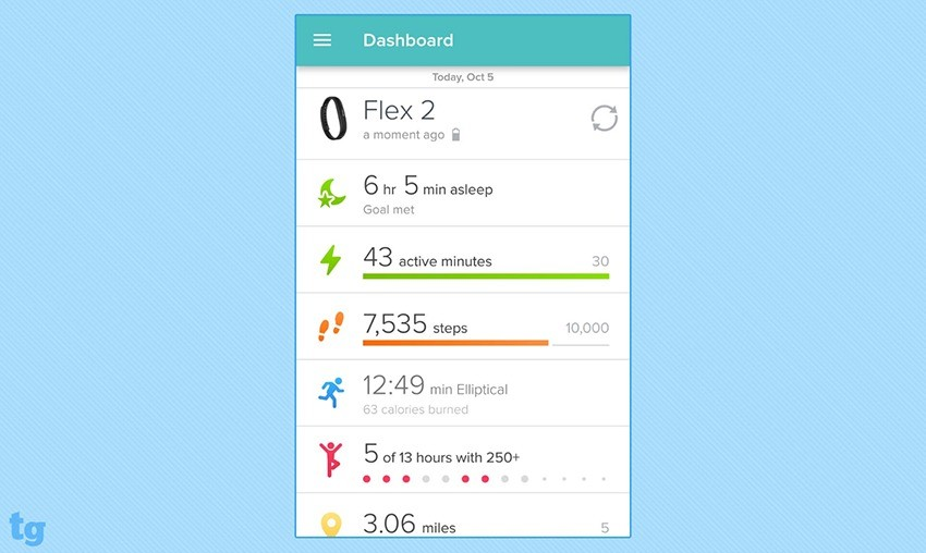 Fitbit Flex 2 Dashboard