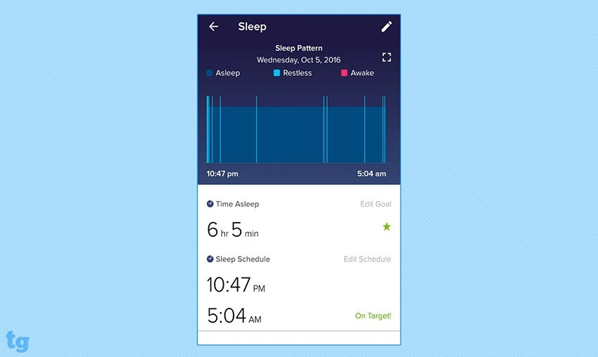 Fitbit Flex 2 Sleep Stats