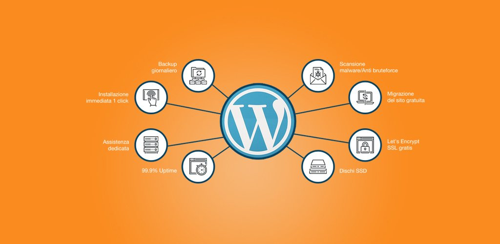 tomshw serverplan wordpress