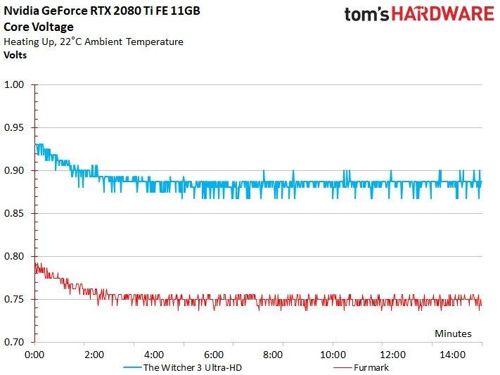 Consumi   Tom's Hardware