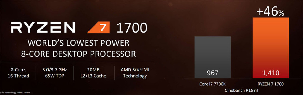 ryzen 1700 performance