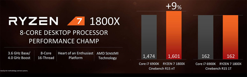 ryzen 1800x performance