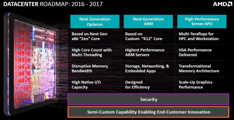amd financial analyst day 2015 07