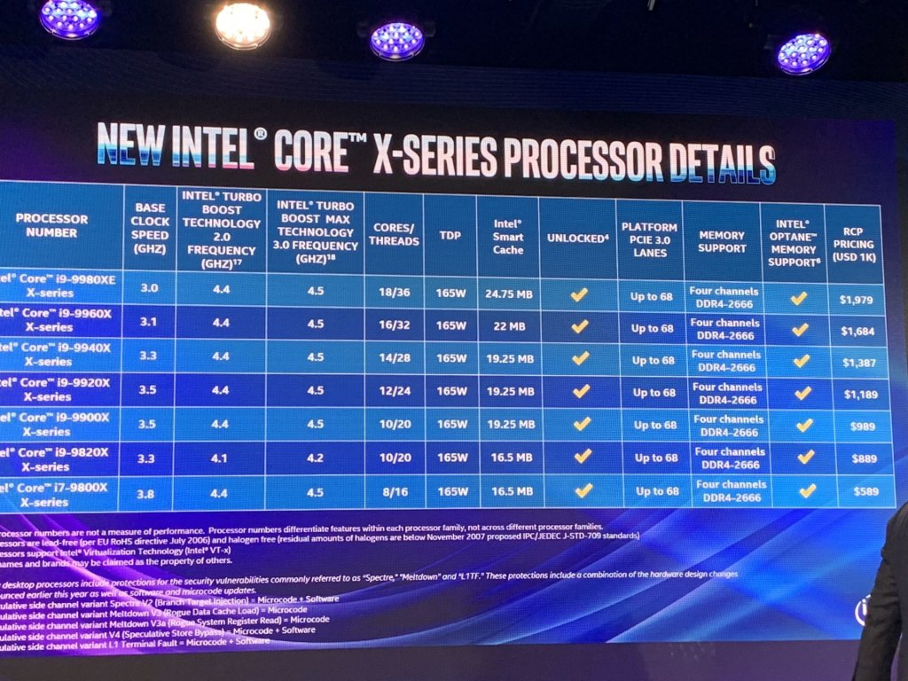 lineup hedt intel 9th gen
