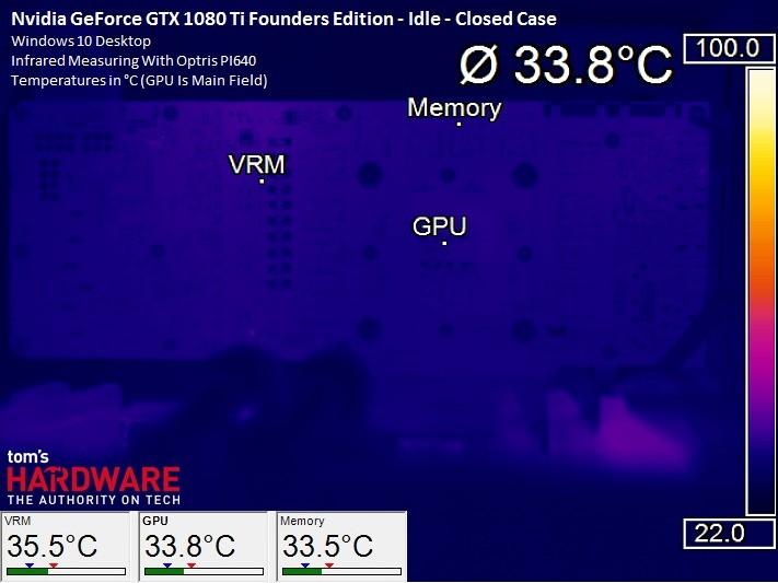 Temperatura e rumorosità | Tom's Hardware