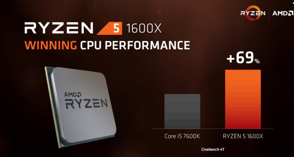 ryzen 5 1600x cinebench