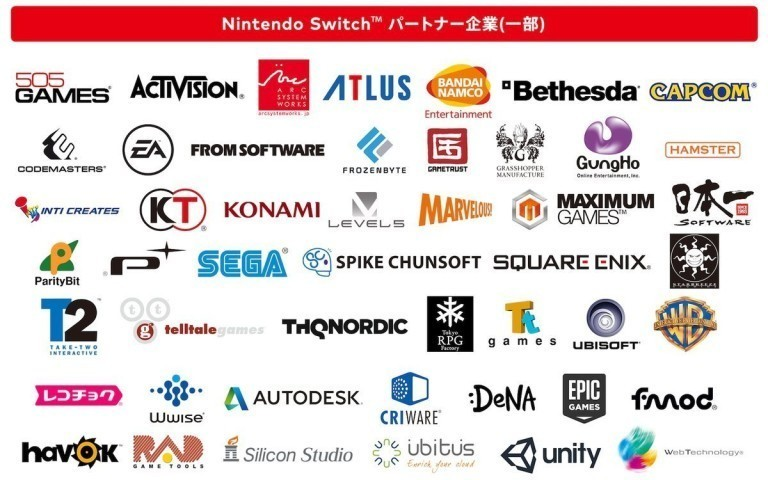 Nintendo Switch   Partner Software House