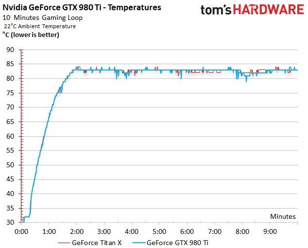 51-temperatures-82bc60b3f6a014ae1c8928b9722460dfd.jpg