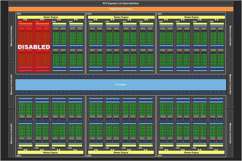 gm200-block-diagram-for-980ti-500686aadc63412f4632062f4499fff75.jpg
