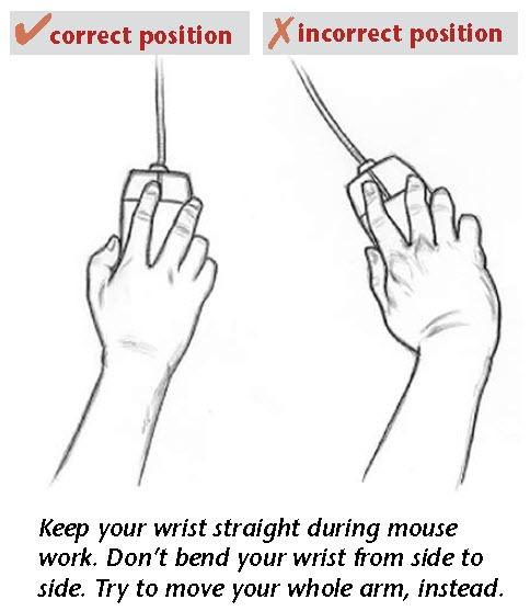 medicine per artrosi cervicale