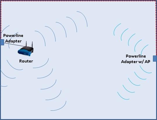 Consiglio 6 usate l 39 impianto elettrico per la rete tom 39 s hardware - Impianto hi fi casa consigli ...