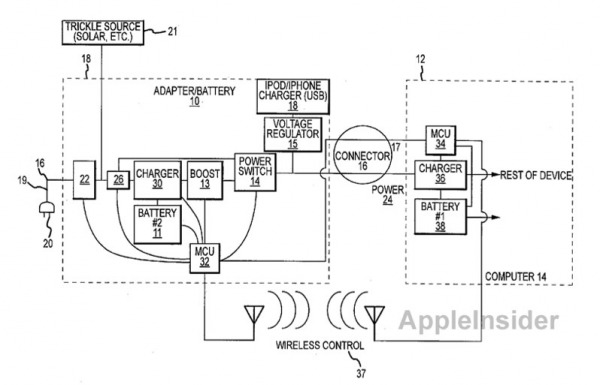 Schema Elettrico Batteria Notebook : Caricatore o batteria esterna per apple entrambi tom s