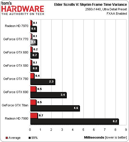 JV MGobVERI moreover Nvidia Geforce Gtx 770 Lancia Sfida Radeon Hd 7970 Ghz Edition 48275 P9 further Mouse Cursor   39470 likewise Page 1477 furthermore Guns Money 337051. on hitman hd