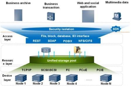 sdn mobility e cloud con le reti huawei tom 39 s hardware