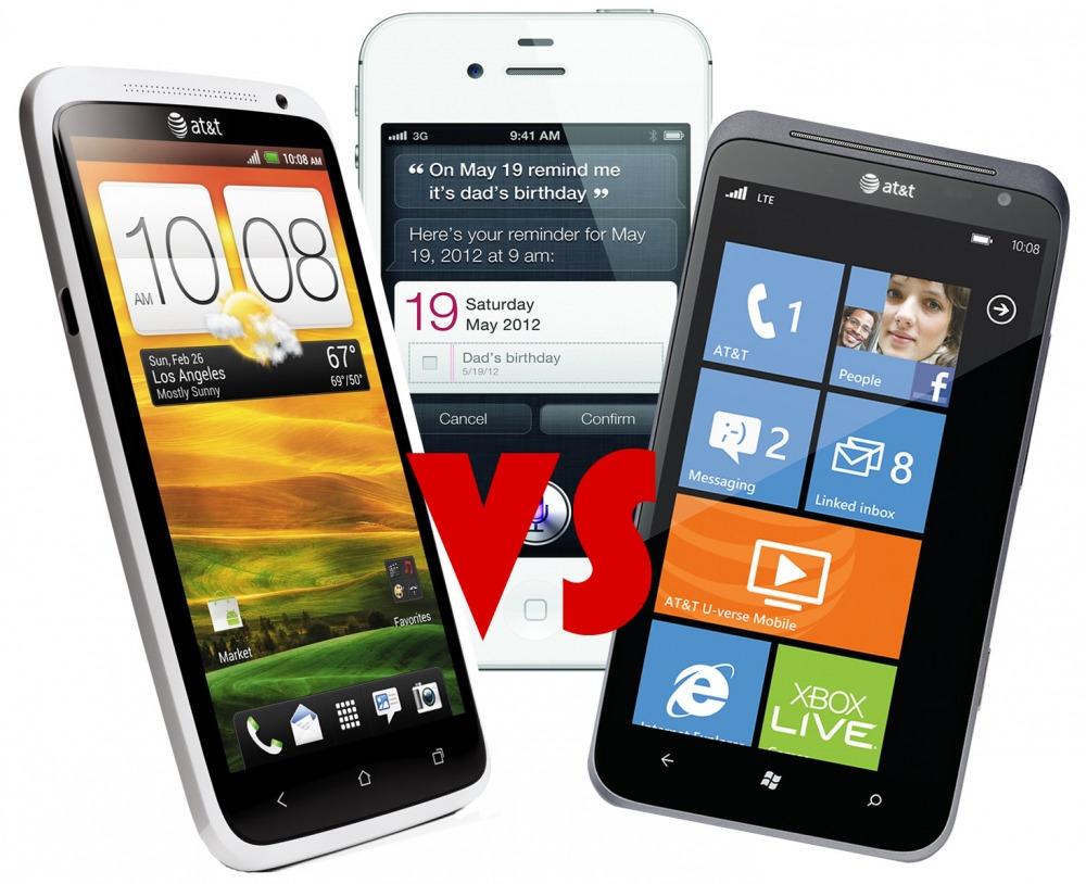 Trasferire Calendario Da Windows Phone A Android.Come Passare Dati Da Android A Iphone O Windows Phone