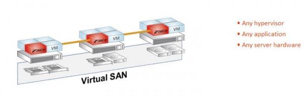 George Teixeira CEO di DataCore illustra le nuove frontiere dello storage software defined