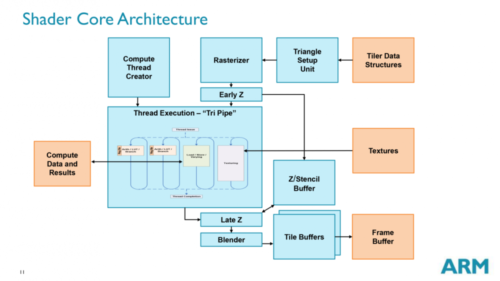 arm architecture reference manual armv8