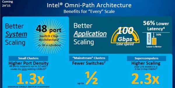 Intel Omni-Path