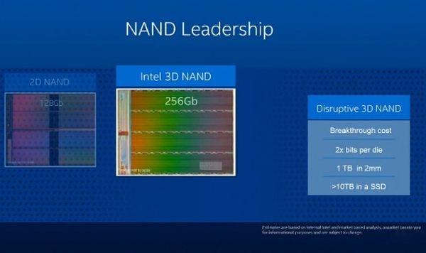 NAND Leadership