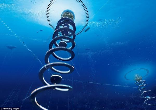 Ocean Spirals