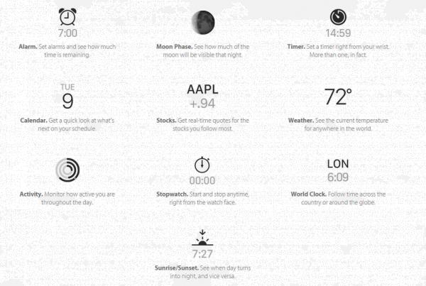 Apple Watch complicazioni