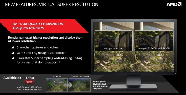 Virtual Super Resolution