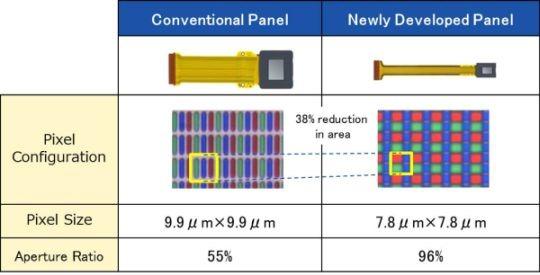 Sony Single-Lens Display Module