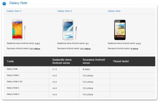 aggiornamenti Android 5