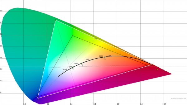 Spazio RGB UMI Zero