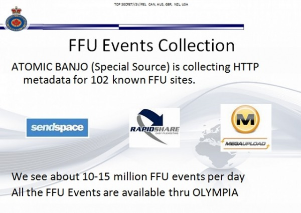 ffu events collection