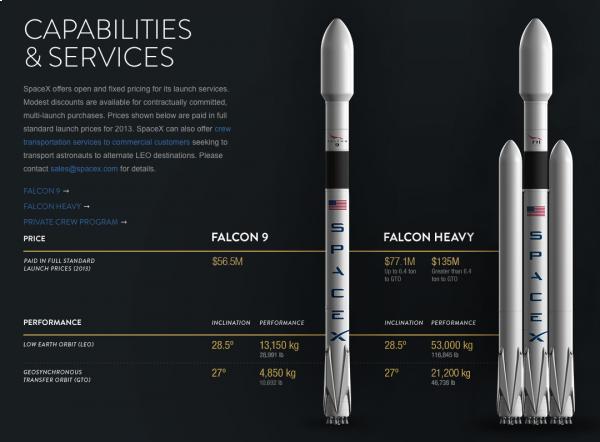 Falcon Heavy vs Falcon 9