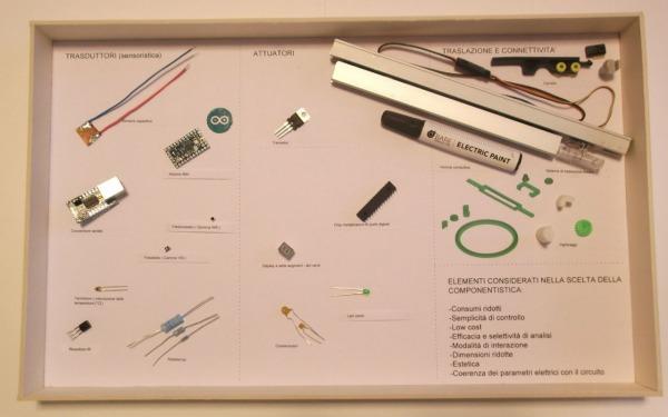 Attuatori e trasduttori Low energy per l'inserimento nel fermavetro