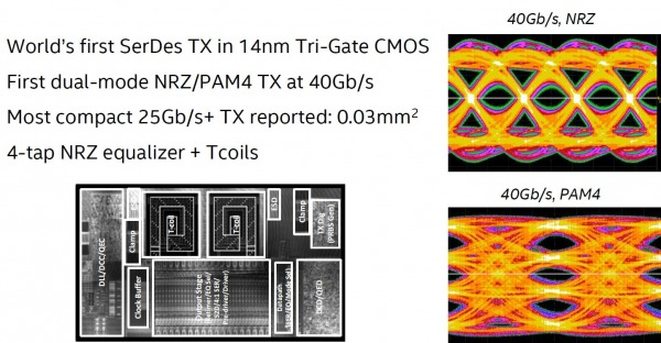 Intel trasmettitore 14 nanometri