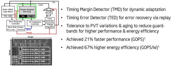 Intel file registro 22 nanometri