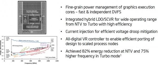 Intel consumo GPU 22 nanometri