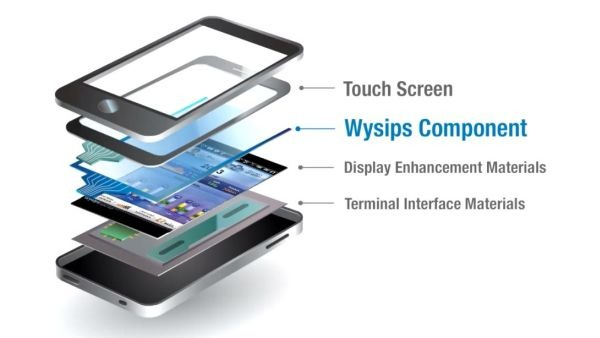 La nipponica Kyocera punta sull'energia solare (e non solo), per risolvere (o mitigare) il problema più importante degli smartphone: la durata della batteria. L'azienda ha intenzione di mostrare all'MWC di […]