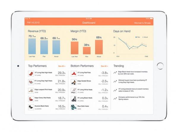 Dynamic Buy app IBM Mobile First per Apple iPhone e iPad