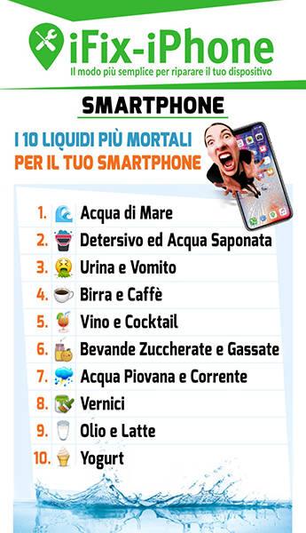 tabella_liquidi_smartphone