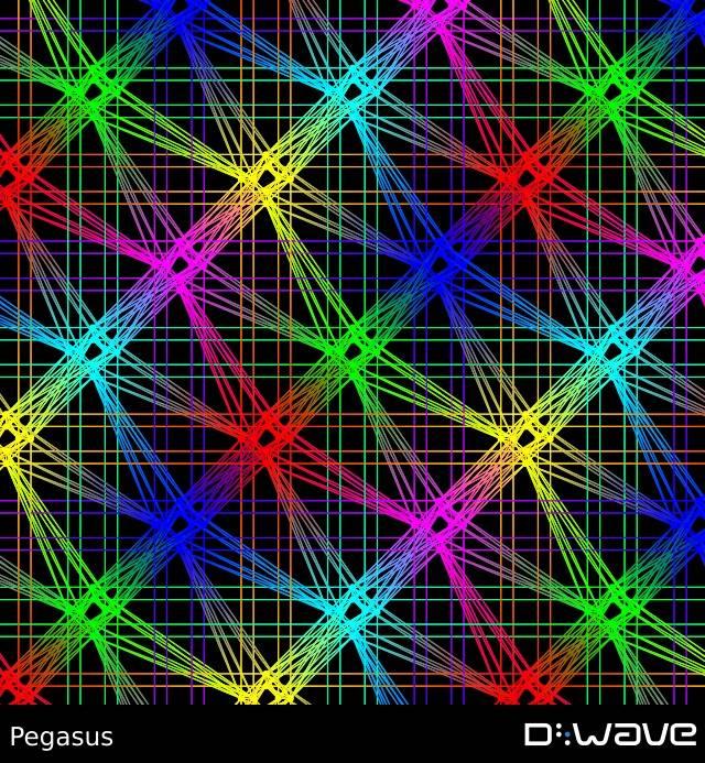 D-Wave next quantum computing platform