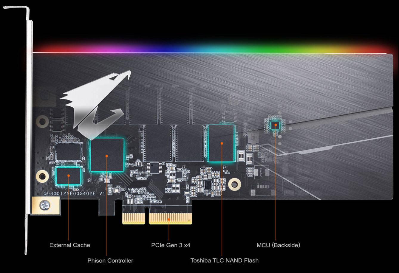 Gigabyte Aorus SSD PCIe