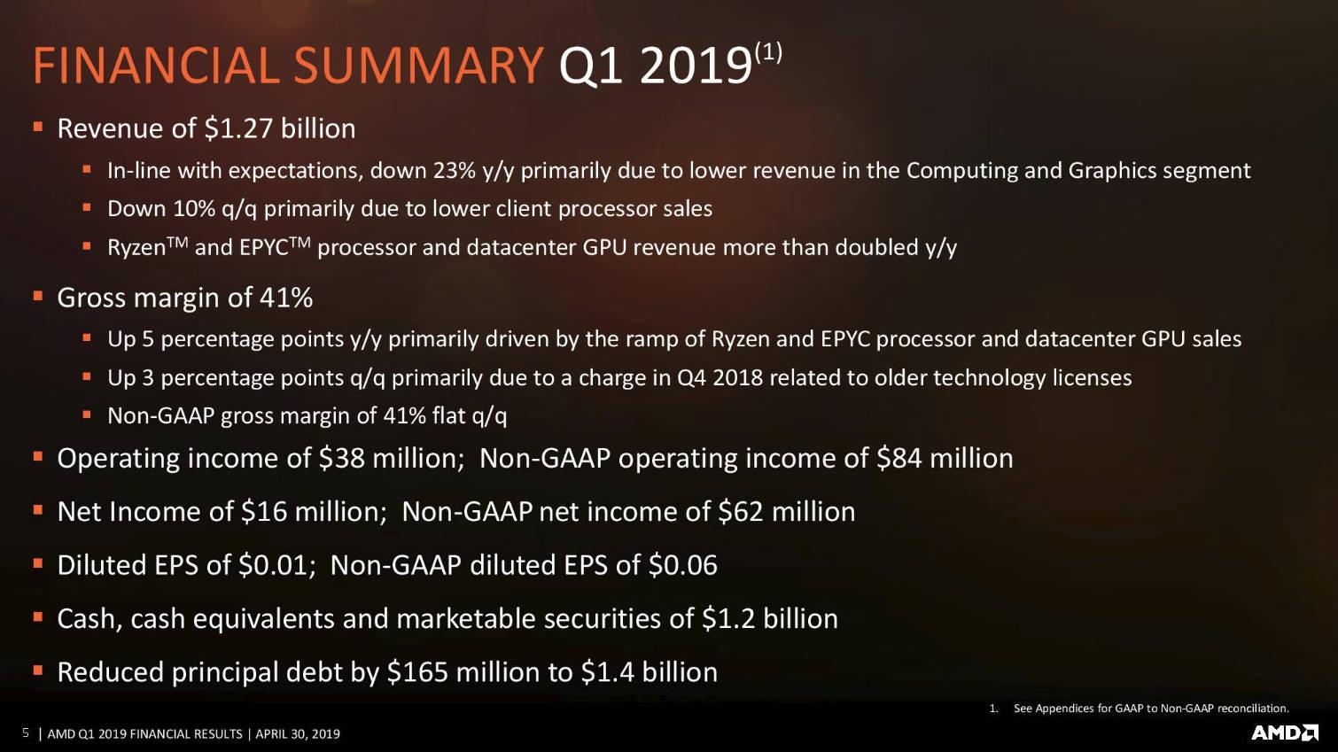 AMD Q1 2019 slide risultati finanziari