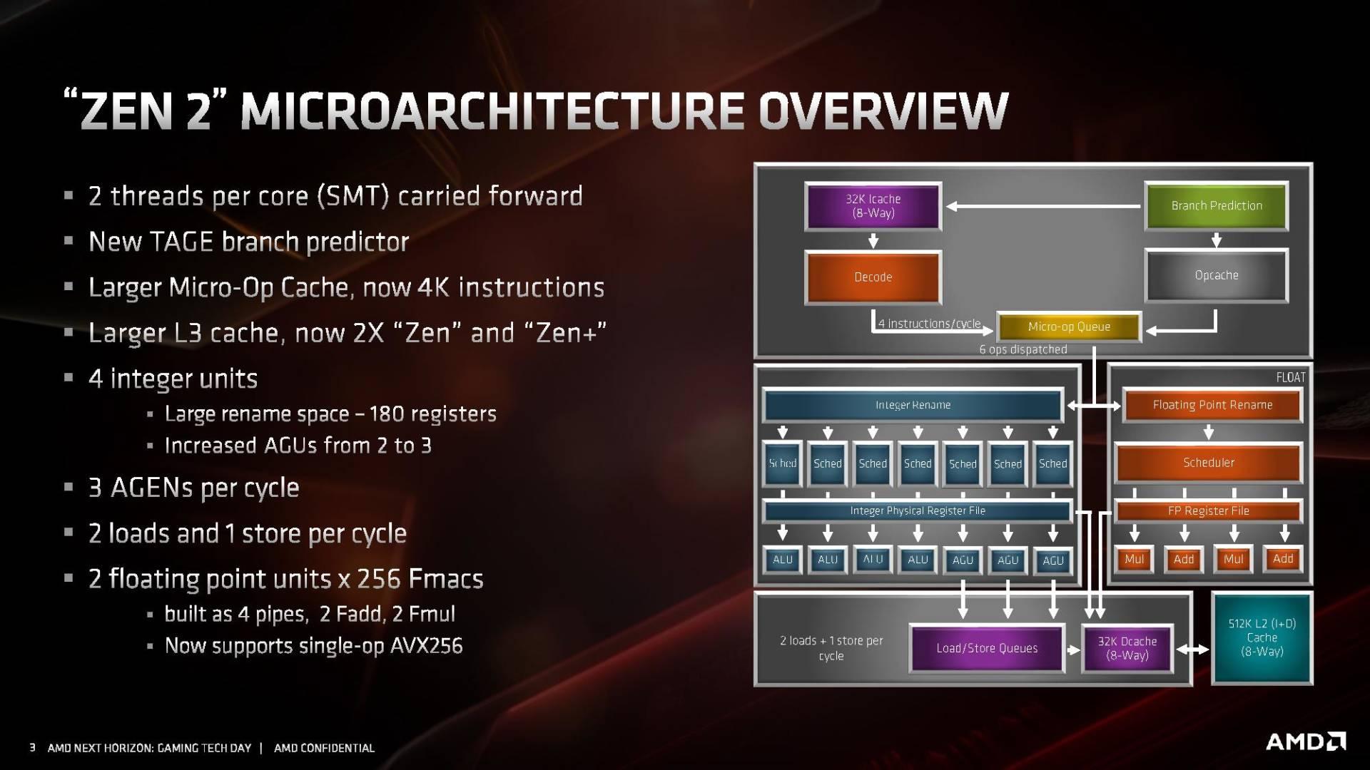 AMD Architettura Zen 2 slide