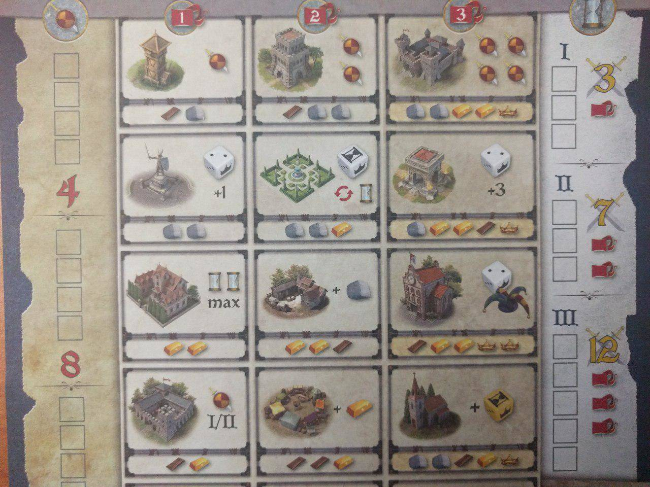Kingsburg the Dice Game