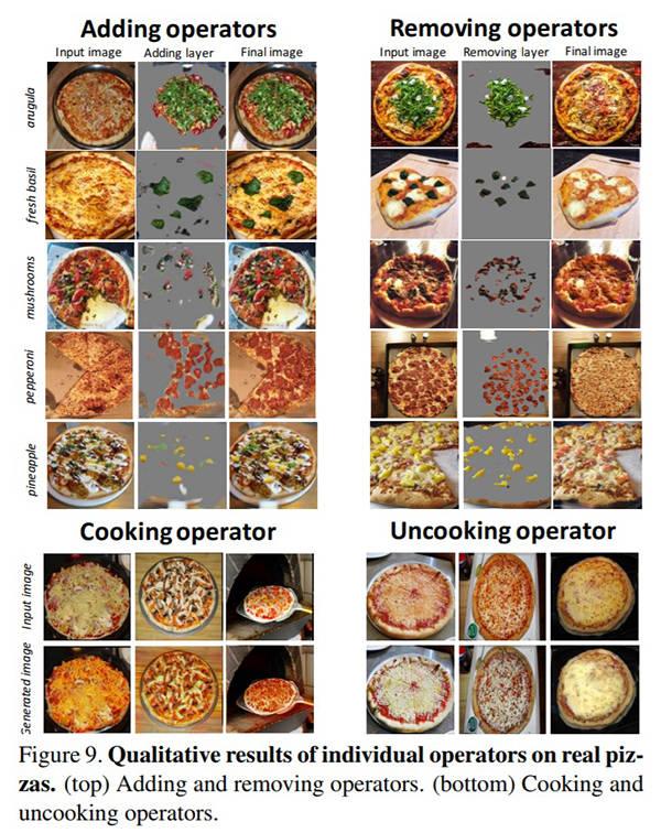 pizzaoperators