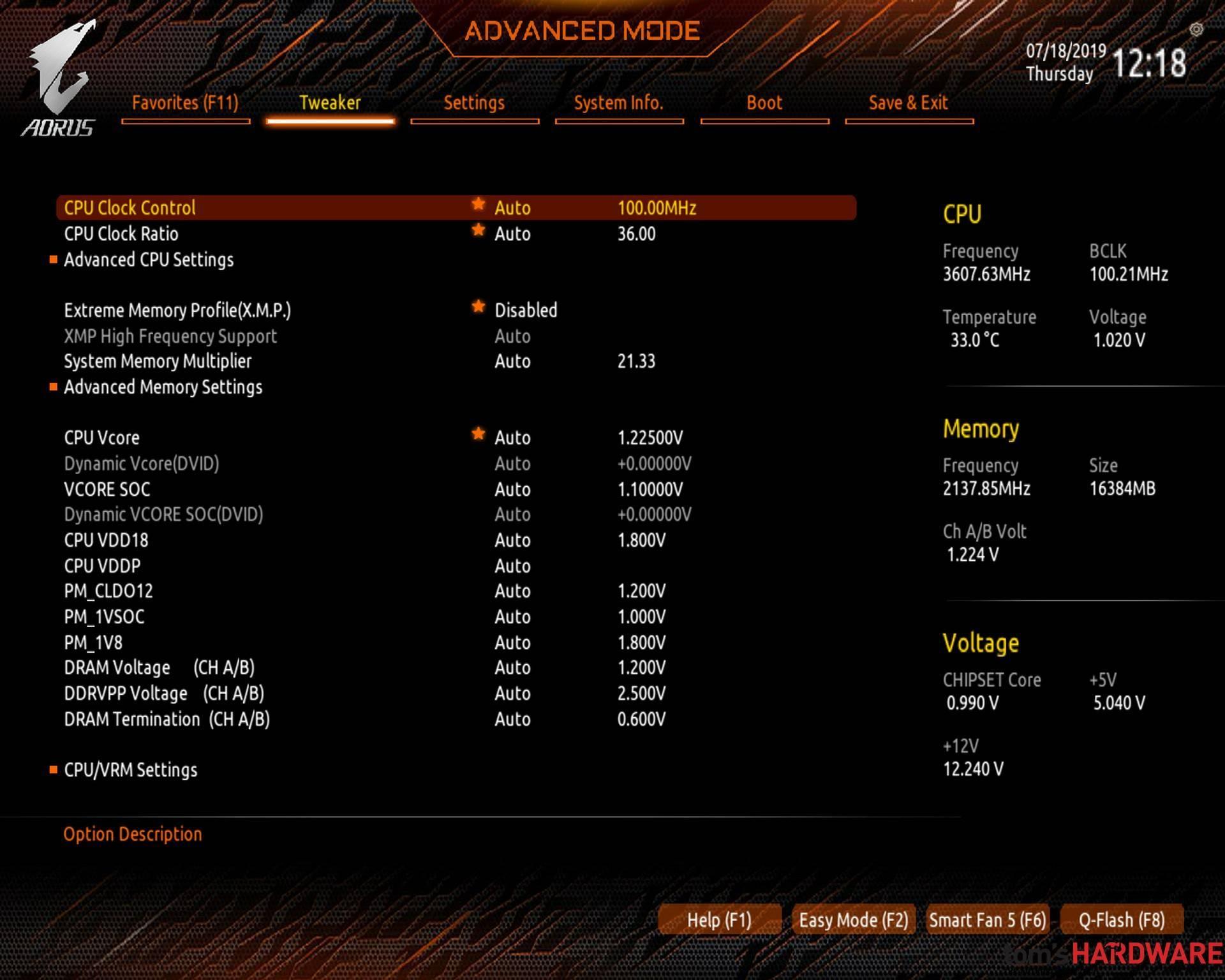 BIOS Gigabyte Aorus X570 Pro
