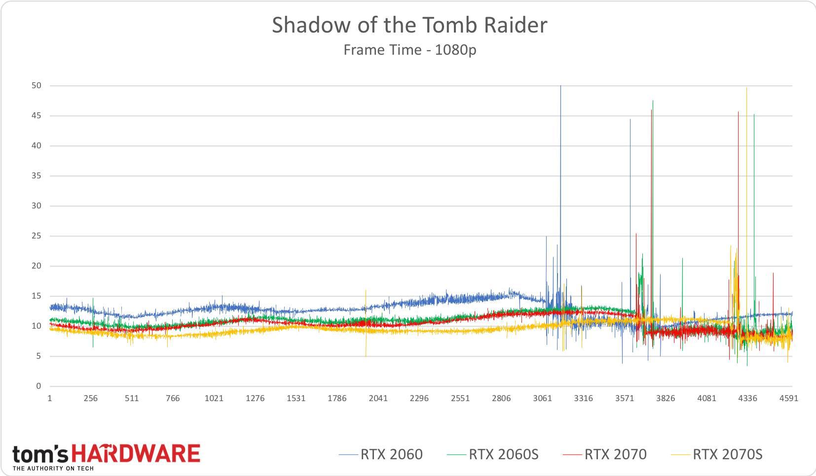 Tomb Raider - 1080p