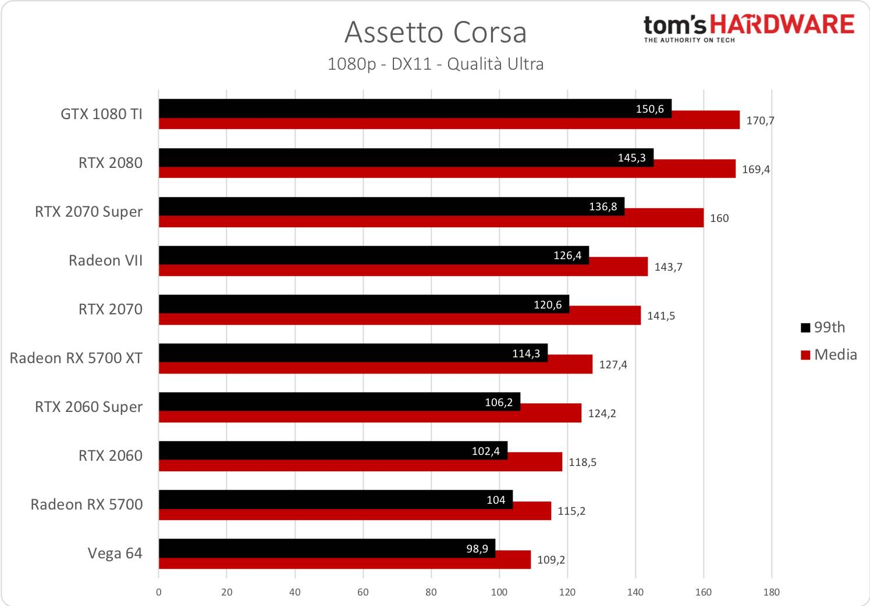 Assetto Corsa - 1080p