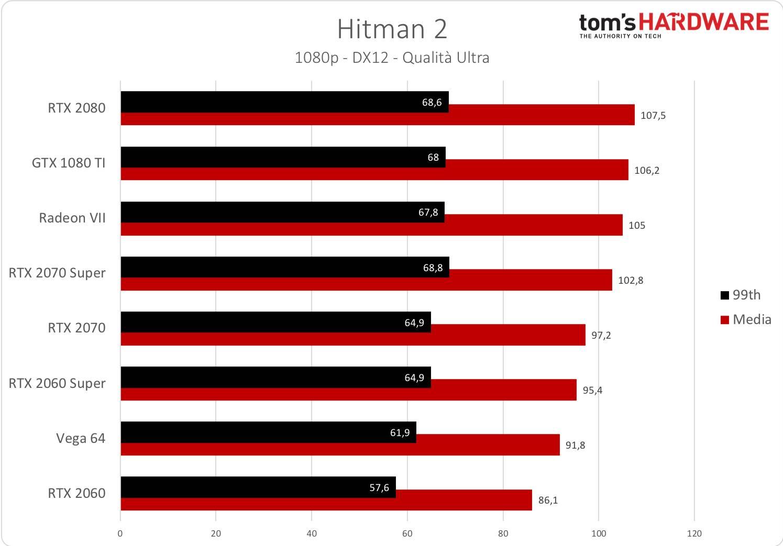 Hitman 2 - 1080p